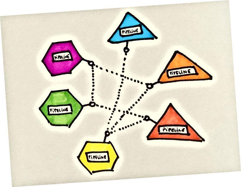 Стратегия за разпространение на данни