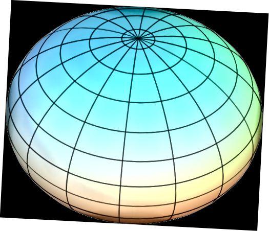 Πώς φαίνεται η γη ή ένα ελλειψοειδές αναφοράς (Πηγή: Wikipedia)