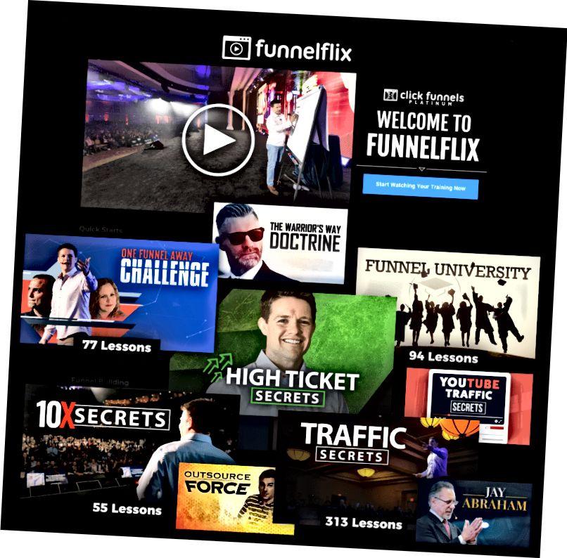 FunnelFlix - Kurzy digitálního marketingu