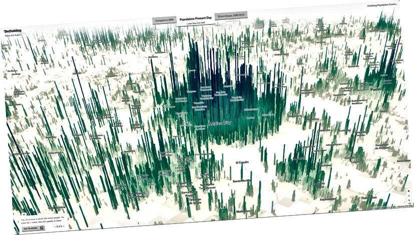 Human Terrain, ένας διαδραστικός 3D πληθυσμός χάρτης που δημοσιεύθηκε στο The Pudding. © Matt Daniels