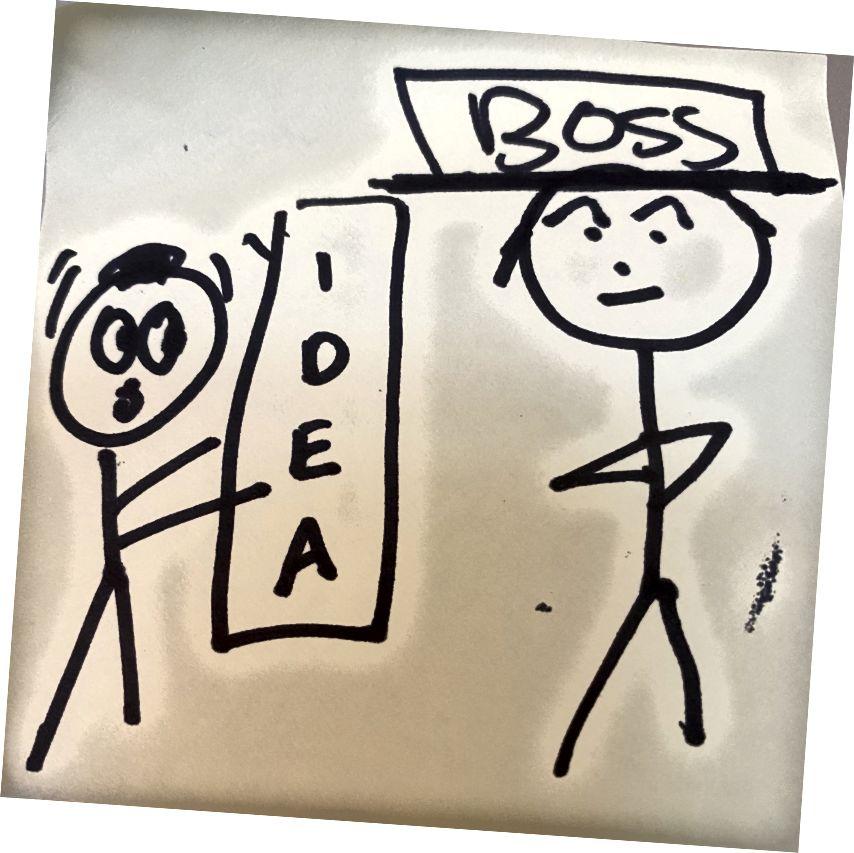 doodle от Лиза Роси
