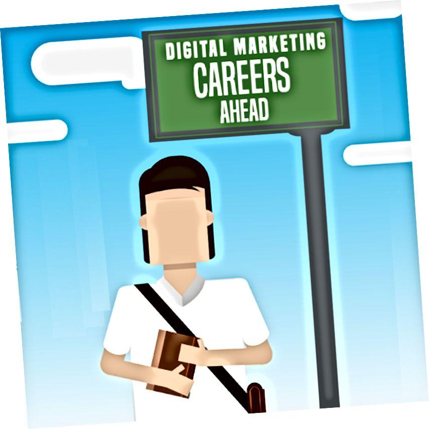 पुढे डिजिटल मार्केटिंग करिअर