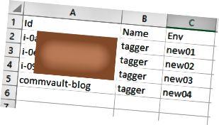 Excel lap oszlopok
