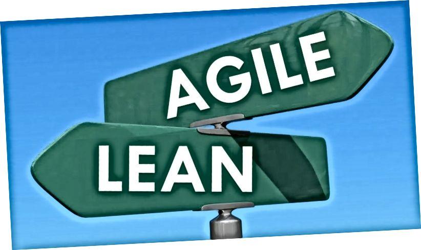 स्त्रोत: https://www.paolodellaguzzo.com/blog/2017/08/04/metodologie-agili-lean-migliorare-azienda/