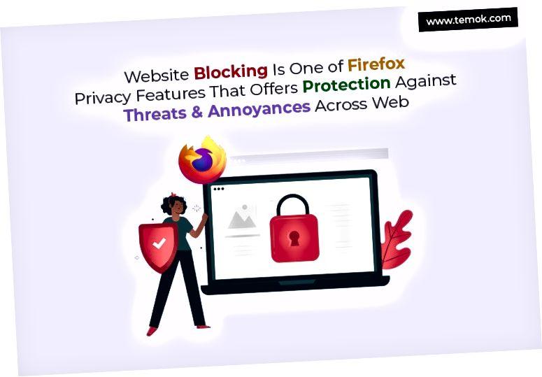 प्रतिमा स्त्रोत: https://www.temok.com/blog/how-to- block-a-website-in-firefox/
