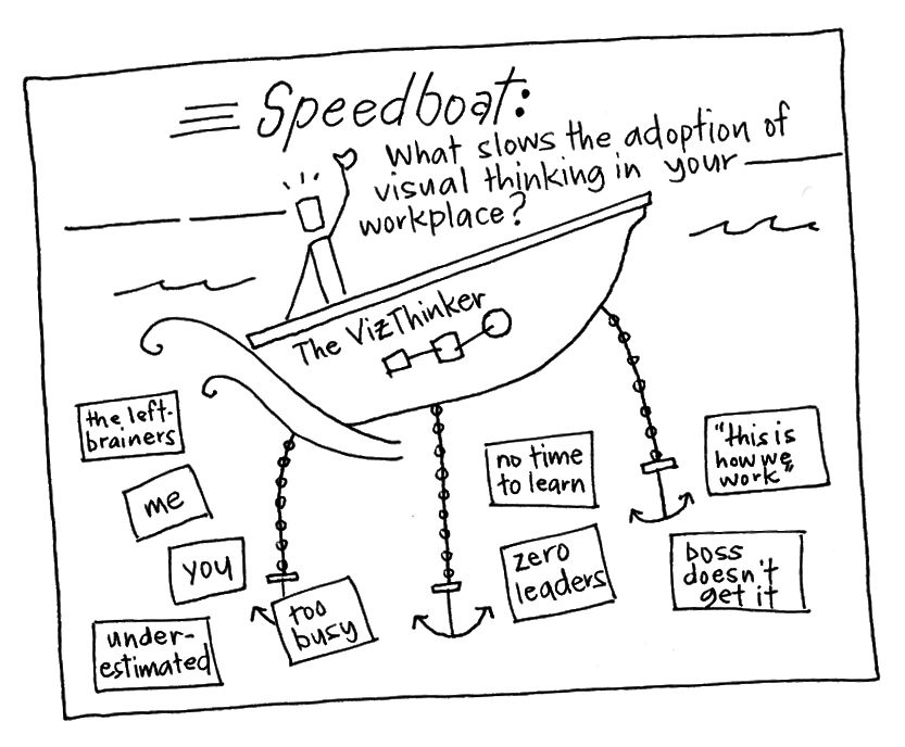 https://gamestorming.com/speedboat/
