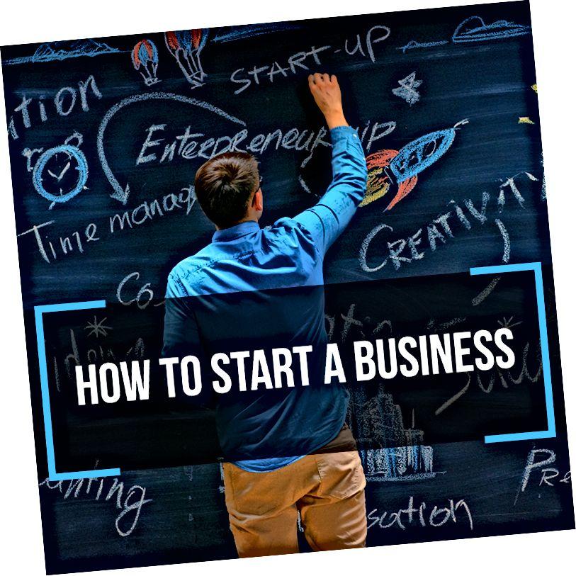 Com iniciar un negoci
