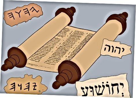 خواندن نامهایی که برای عیسی استفاده می شود