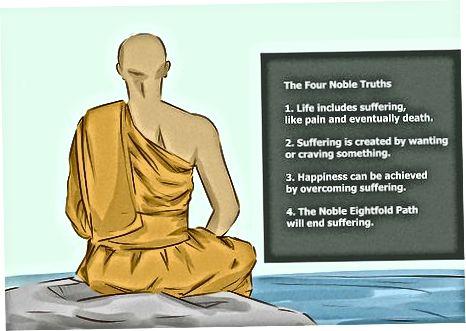 Buddizm ta'limotlarini o'rganish