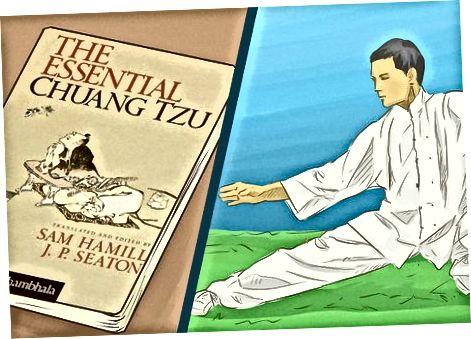Taoistlarning e'tiqodlariga ko'ra yashash