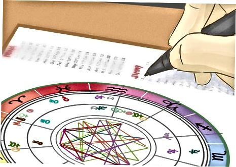 Astrologga tashrif buyurish