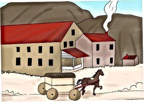 Amish jamoalarini o'rganish
