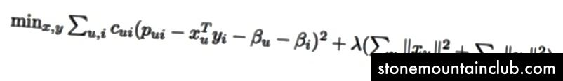 Ba'zi murakkab matematik ...