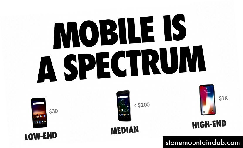 Mobil - bu arzon / past darajadagi, median va yuqori darajadagi qurilmalardan iborat spektr.