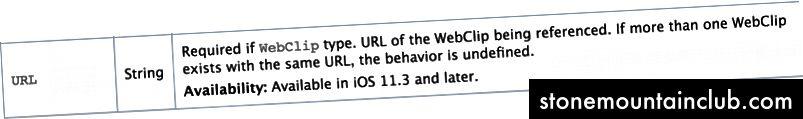 Konfiguratsiya profillari WebClips yoki PWA piktogrammalarini o'z ichiga olishi mumkin