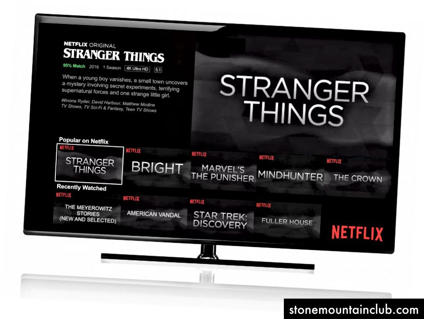 Netflix-ning badiiy asarisiz. Tarixiy tavsiyalarimiz algoritmlari sahifani qanday ko'rishgan.