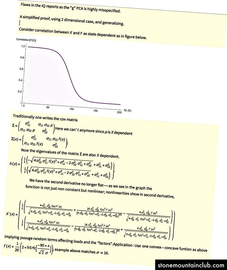 Yuqorida keltirilgan IQ / korrelyatsiyani ifodasi EMAS, ammo korrelyatsiyaning matematik oqibatlari doimiy bo'lmayapti.