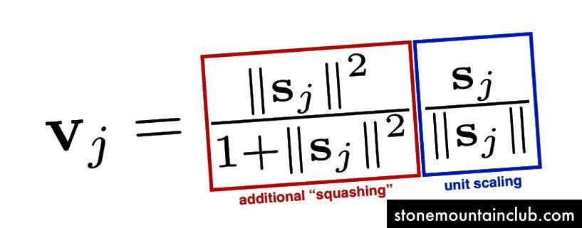 Chiziqli bo'lmagan shkala kirish vektorini yo'nalishini o'zgartirmasdan siqish.
