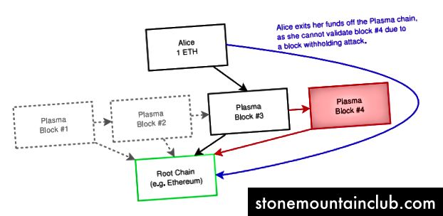 plazma.io/plasma.pdf