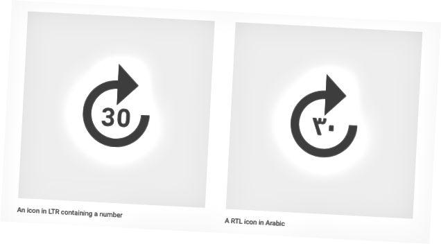 Une application intéressante de deux règles - la direction de l'icône n'est pas reflétée, mais le nombre est modifié pour l'utilisateur arabe (ici, des chiffres hindous-arabes sont utilisés, qui sont toujours utilisés simultanément dans le monde arabe, avec des chiffres arabes) . Tous les exemples ci-dessus cités dans: https://material.io/guidelines/usability/bidirectionality.html#bidirectionality-rtl-mirroring-guidelines