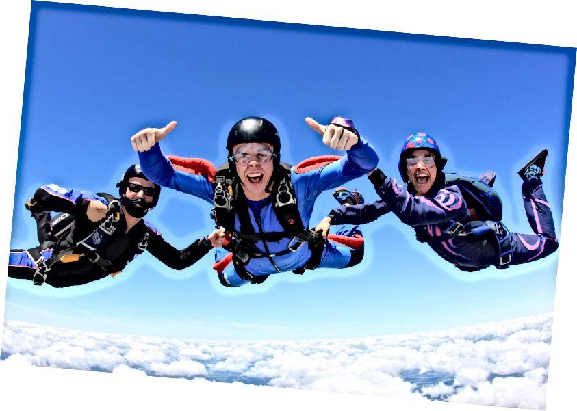 https://startskydiving.files.wordpress.com/2013/08/skydive-ohio.jpg