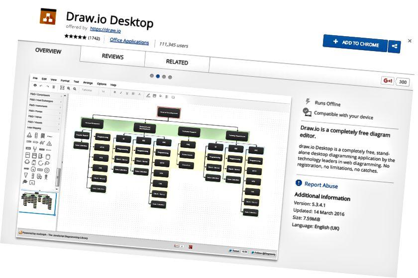 Draw.io - базовий інтерфейс