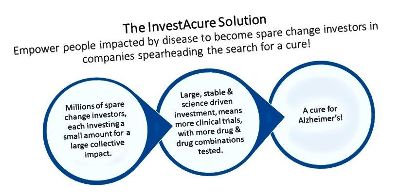 علم برای پیشرفت و پیشرفت در آزمایش و خطا متکی است - با تأمین بودجه هر کارآزمایی بالینی ، ما یک قدم به یک درمان نزدیکتر می شویم!