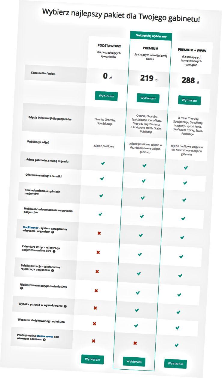 La page de tarification de Docplanner (ici en polonais) ressemble à une page de tarification SaaS - pas ce que vous attendez d'un marché.