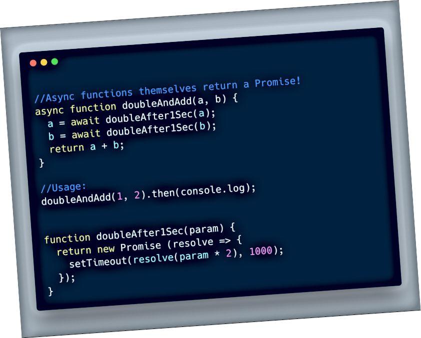ECMAScript 2017 (ES 8) - Async Await نفسها تُعيد الوعد