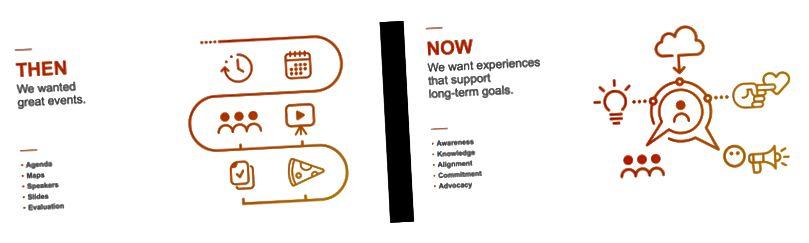 Diapositive di vendita SpotMe