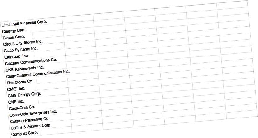 نمونه ای از لیستی از شرکتهای بالقوه برای تماس با شرکت sec.gov