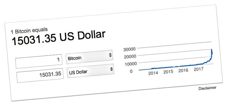 Tiền tệ kỹ thuật số dự kiến sẽ trở thành vô giá trị sau cuộc tấn công