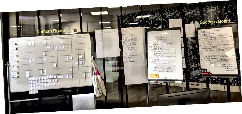 Приклади наочних зображень, які команда HR працює для створення вирівнювання