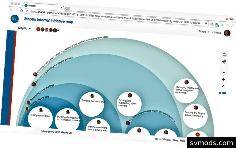 Ein Screenshot mit den freundlichen Kreisdiagramm-Organigrammen von Maptio