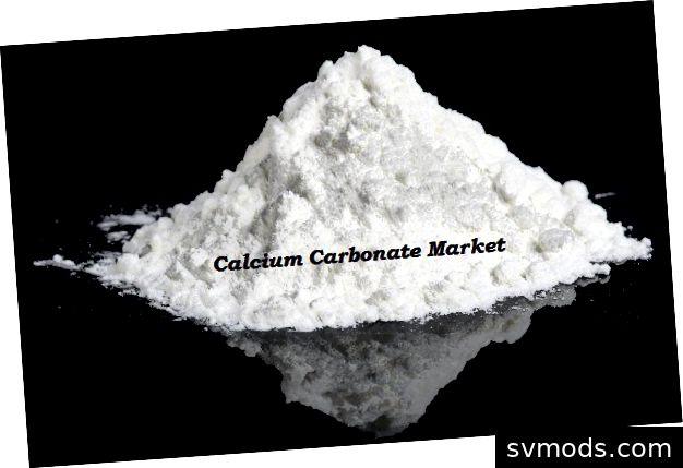 Calciumcarbonat-Markt