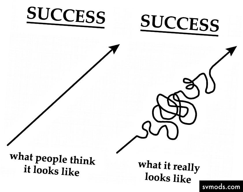 http://thecreatormind.com/wp-content/uploads/2013/12/what-success-really-looks-like.jpg
