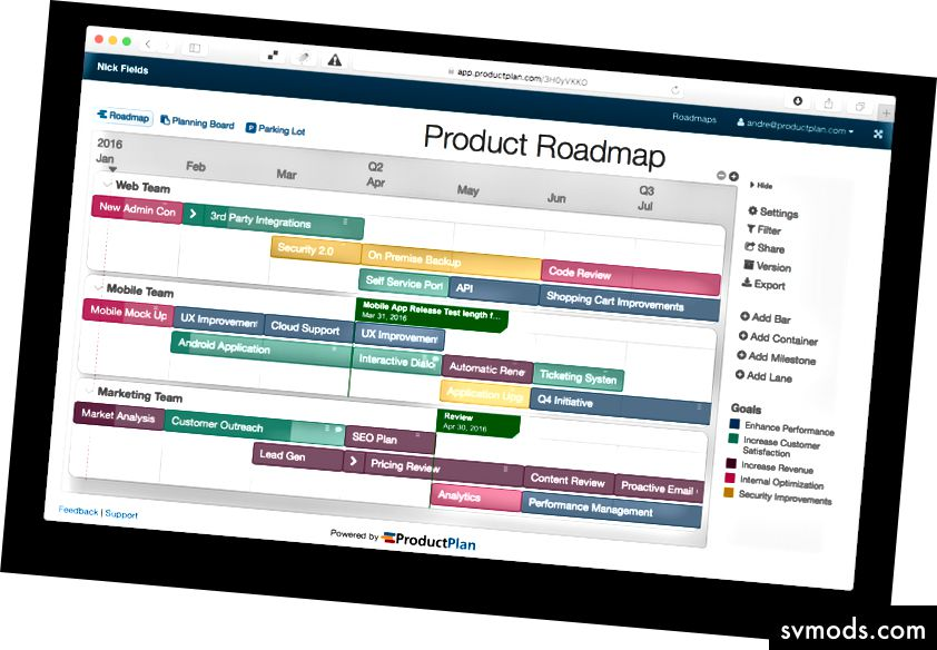 Bild von https://www.productplan.com/what-is-a-product-roadmap/