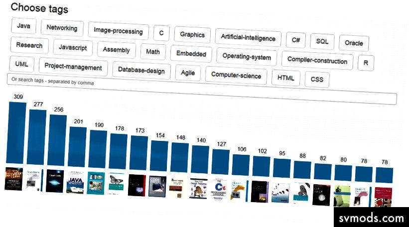Ein Screenshot von Dev-Books.com