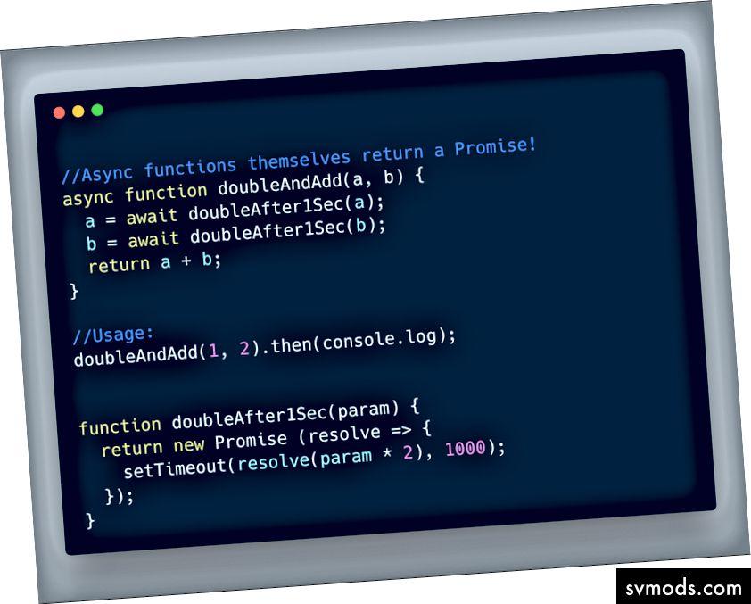 ECMAScript 2017 (ES 8) - Async Await selbst gibt Versprechen zurück
