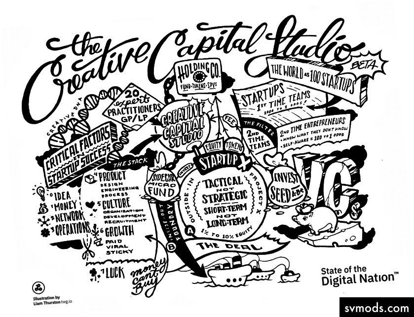 Illustrazione di Liam Oscar Thurston, direttore creativo di TWG.io