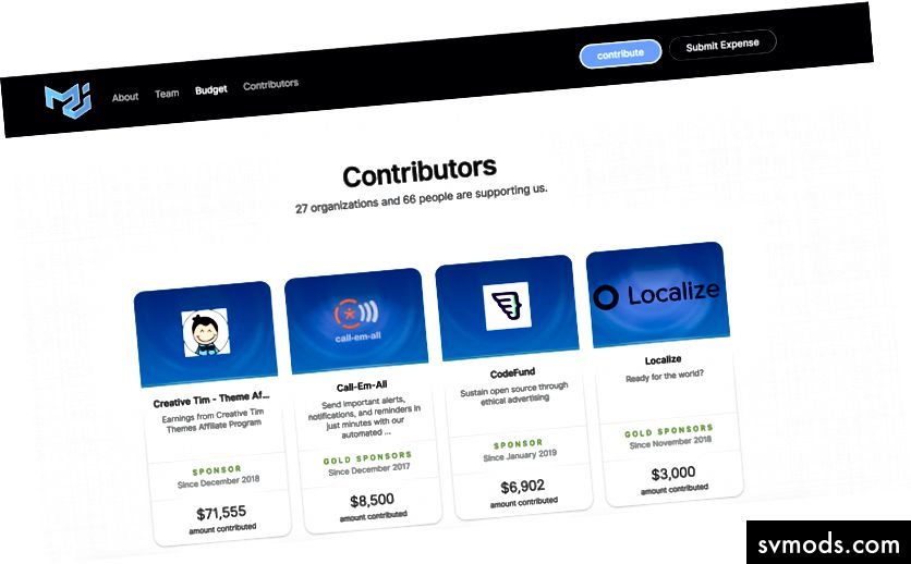 Gambar dari Open Collective: https://opencollective.com/material-ui#contributors