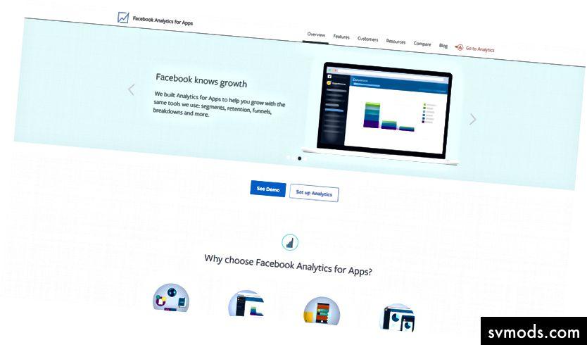 A Facebook Analytics alkalmazások honlapja