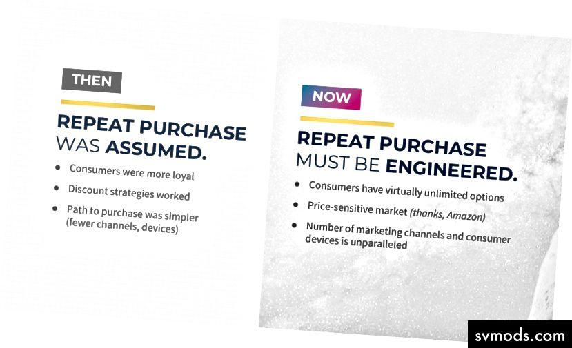 Scivolo per piattaforma di vendita Zaius