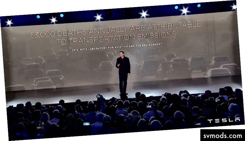 Pengumuman Telsa Model 3 dari Elon Musk