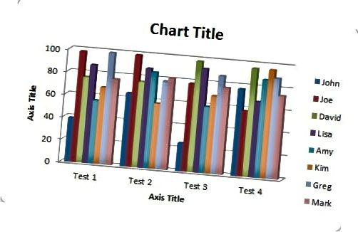 차트 제목