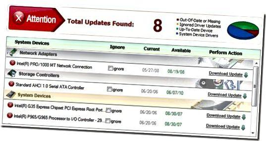 SlimDrivers-Opdateringer-Found_thumb.jpg
