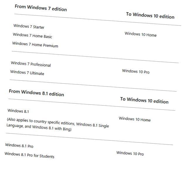 Windows 10 업그레이드 경로