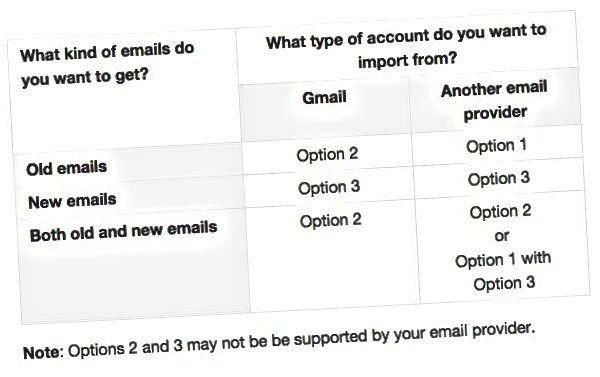 impor email ke gmail