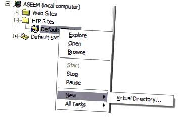virtuele map