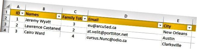 hozzáadott Excel szűrő